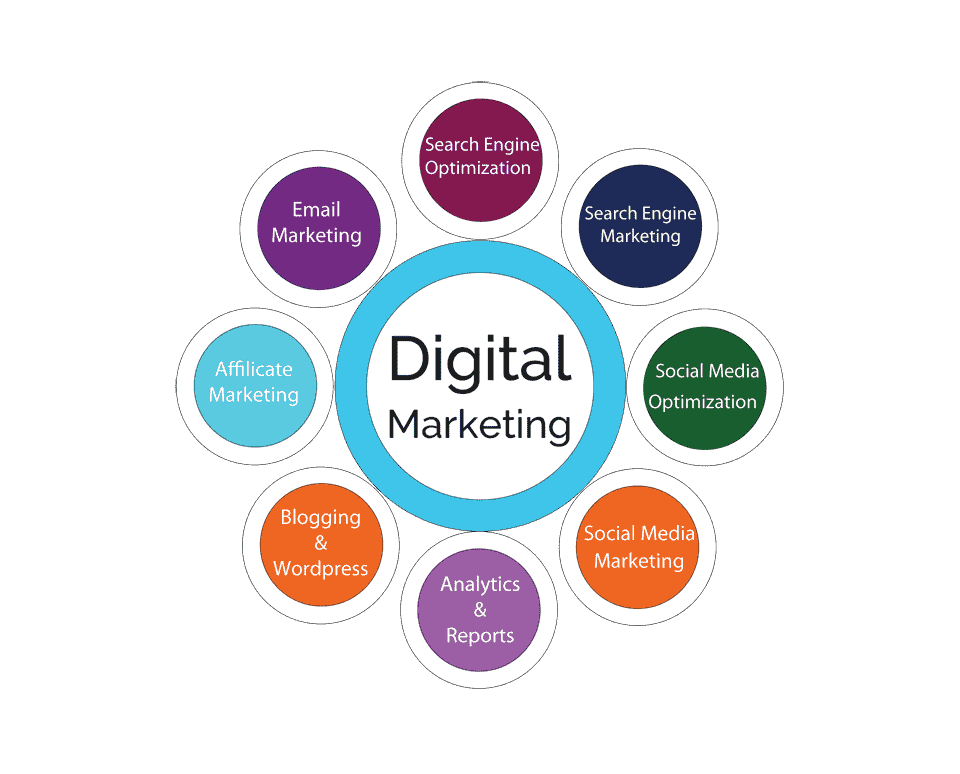 Digital Marketing GURU Training in Hyderabad-Slider1